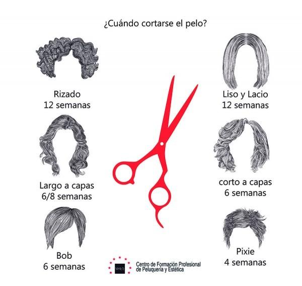 cuando cortarse el pelo